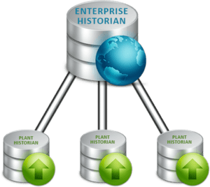 enterprise data historian