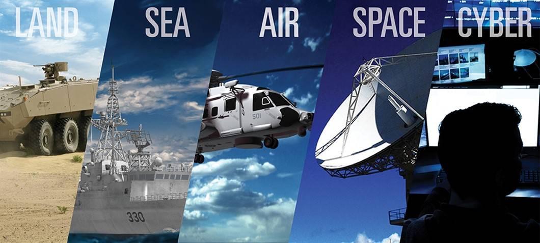 Land Sea Air Space Cyber